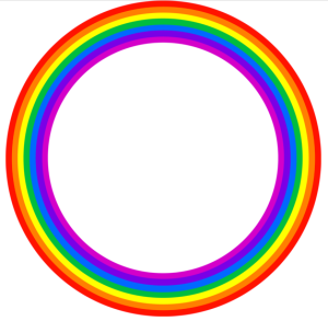 Rainbows Are Really Circles