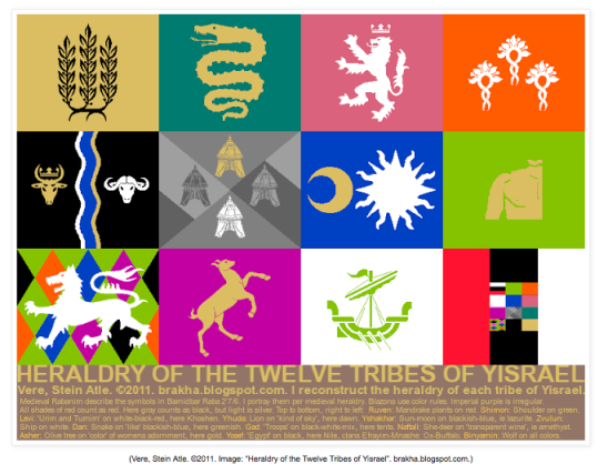 Heraldic Banners of the House of Israel