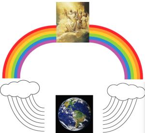 Seeking Rainbow Connection